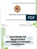 B2   Diagrama de RELACIONES  2.pptx