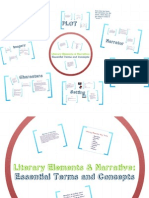 literary elements opt