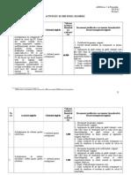 anexa-2-activitati-eligibile-comert-2015-2-2.doc