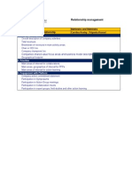 Mahindra Relationship Management Sheet