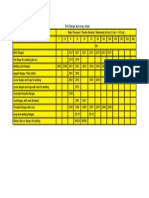 DIN Flange Summary Chart
