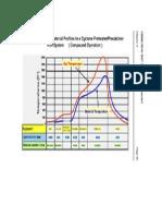 gasmaterial profile