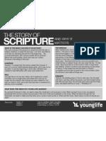 OnePageStoryOfScripture