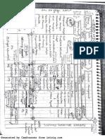 Apuntes_Certification.pdf