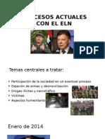 Procesos Actuales Con El Eln y Manuel Perez