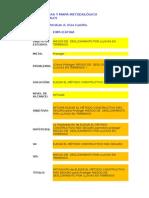 ZOBEIDA-Organizador+de+Ideas+y+Mapa+Metodologico-GARCÍA SAMAME