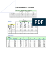 Lab Realado Motor Dc (Deleted 4bf1879a-240600-Bc18a7f1)