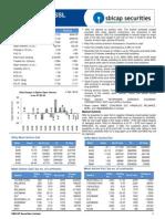 Derivatives Daily
