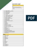 Asfar Kingdom Road2Haramain Checklist Complete