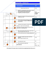 Commerce Takaful HPRTT Process Flow