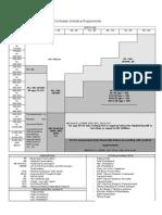 MRTT Underwriting Schedule