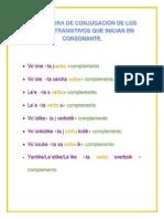 Conjugación de verbos en tsotsil