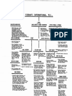ISC Whistleblower Matrix