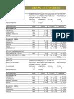 Docificaciones - costos