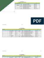Datamap Master Data
