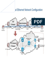 International Ethernet Network Configuration