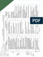 Developmental Clinic Assessments