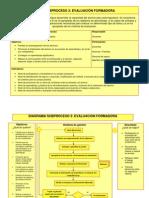 3.Subproceso3 Evaluacion Formadoradefinitiva