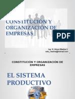 CLASE 01_CONSTITUCIÓN Y ORGANIZACIÓN DE EMPRESAS.pptx