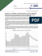 empleo y desempleo INDEC 2003 2008.pdf