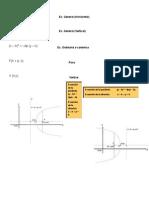 Formulario Parabola