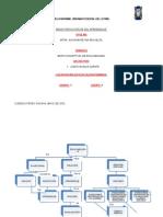 Mapa Conceptual de Bpa