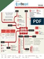 Infografia -Digital Signage
