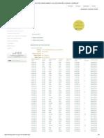 FUNDO DE FINANCIAMENTO AO ESTUDANTE DO ENSINO SUPERIOR fies simulado nezia.pdf