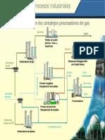 procesamiento gas natural