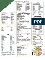 Lista de Equivalentes123