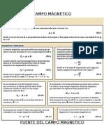 Formulario Parcial II - Fisica III
