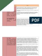 Farmacos de Interacción Alf Adrenergicos