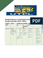Deuda Externa y Crecimiento Económico en El Ecuador Periodo-2