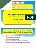 Las Matrices Del Modelo Empresarial BSPSA 7