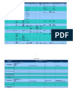 2011 12 22 Process Groups Processes Summary
