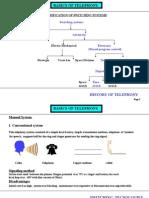 basics of telephony.ppt
