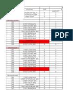 Doors and Windows Schedule