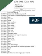 Jedinstveni Rječnik Javne Nabave (CPV)-Sifre