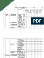 Matrik STPP -Tema
