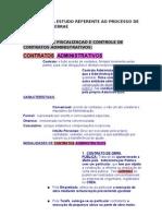 1 – NOÇÕES DE FISCALIZAÇAO E CONTROLE DE CONTRATOS ADMINISTRATIVOS