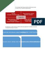 statistik asas graf