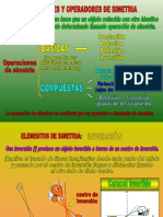 6.Simetria,_grupos_tridimensionales (3).ppt