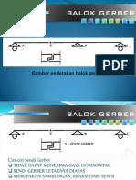 Balok Gerber