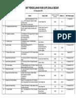 Daftar UPI Skala Besar 2013_NEW