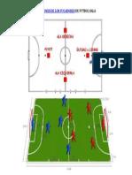Posiciones de Los Jugadores de Futbol Sala