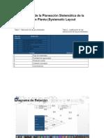 Metodología de La Planeación Sistemática de La Distribución en Planta