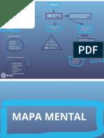 mapa mental educación vitrual