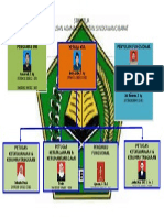 Struktur KUA Skw Barat