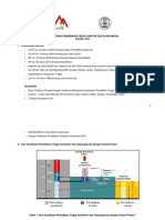 Draft Kompetensi Arsitek Aptari v Feb 2012