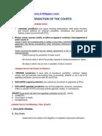 Jurisdiction of Courts
